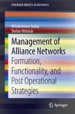 Network Organizations: Theoretical Assumptions of Functioning and Management of Inter-Firm Cooperation