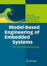 Challenges in Engineering for Software-Intensive Embedded Systems
