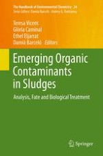 Introduction to Organic Contaminants in Soil: Concepts and Risks
