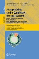 Compliance with Normative Systems