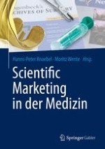 Marketing von Medizinprodukten