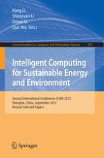 Study on Controlling Power Quality Based on Thermodynamics Modeling Method for 6.3kV Power System