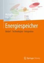Energiespeicher im Wandel der Zeit