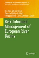 Introduction: The Need for Risk-Informed River Basin Management