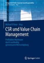 shared.value.chain: Profitables Wachstum durch nachhaltig gemeinsame Wertschöpfung