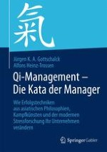 Was ist Qi-Management und was bewirkt es?