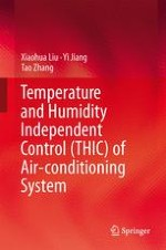 Characteristics of Conventional Air-Conditioning Systems