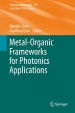 Luminescent Properties And Applications Of Metal Organic Frameworks Springerprofessional De
