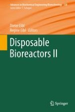 Dynamic Single-Use Bioreactors Used in Modern Liter- and m3- Scale Biotechnological Processes: Engineering Characteristics and Scaling Up