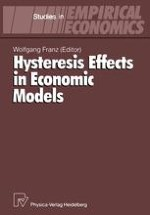 Hysteresis in Economic Relationships: An Overview