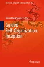 On the Cross-Disciplinary Nature of Guided Self-Organisation