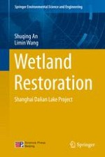 Locational Features of Dalian Lake