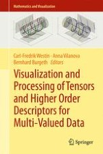 Top Challenges in the Visualization of Engineering Tensor Fields