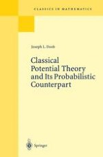 Introduction to the Mathematical Background of Classical Potential Theory