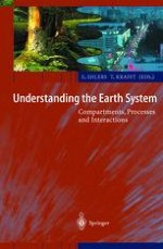 Understanding the Earth System — From Global Change Research to Earth System Science