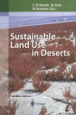 Deserts, Land Use and Desertification