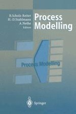 Survey of a General Theory of Process Modelling