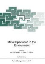 Assessment of Metal Mobility in Sludges and Solid Wastes