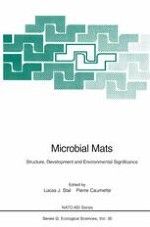 Microbial mat research: The recent past and new perspectives
