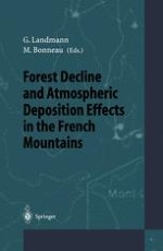 Ground Monitoring of Crown Condition of Forest Trees in the French Mountains
