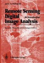 Sources and Characteristics of Remote Sensing Image Data
