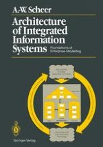 Conception of the ARIS Architecture for Integrated Information Systems