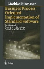 Business Process Oriented Organizational Structures and Function Oriented Standard Software — Implications for the Implementation