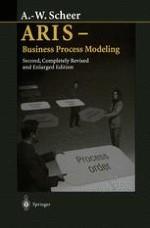 Strategic Business Process Analysis