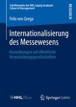 Bedeutung der Internationalisierung für öffentliche Messeveranstalter