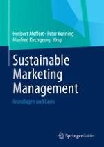 Sustainable Marketing – Definition und begriffliche Abgrenzung