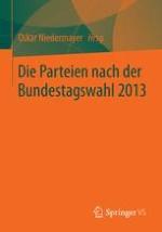 Das deutsche Parteiensystem nach der Bundestagswahl 2013