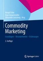 Commodity Marketing – Eine Einführung