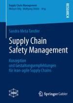 Bedeutung eines Supply Chain Safety Managements für lean-agile Supply Chains