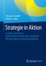 Ist Strategie tot?