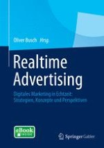 Das Realtime-Advertising-Prinzip