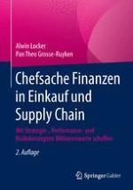 Finanzen in Einkauf und Supply Chain