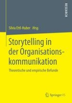 Storypotenziale, Stories und Storytelling in der Organisationskommunikation