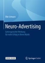 Der Subconscious Decision Marketing Index© (SDMI)