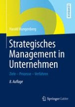Konzept des strategischen Managements