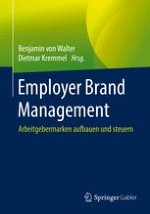 Employer Brand Mangement: Grundlagen, Strategie, Umsetzung