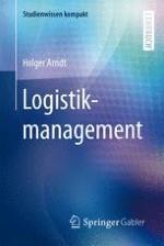 Einfluss der Megatrends auf die Logistik