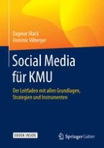 Einleitung: Warum Social Media?
