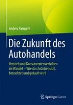 Einführung: Herausforderungen für die Autoindustrie