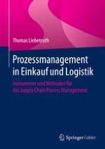 Bedeutung von Supply Chain Process Management