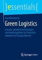 Green Logistics und Umweltmanagement