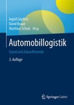 Trends in der Automobillogistik