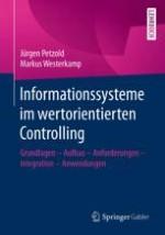 Controlling Controlling : Funktionen, Aufgaben und Instrumente