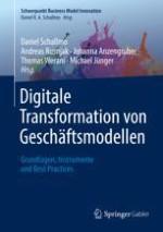 Roadmap zur Digitalen Transformation von Geschäftsmodellen