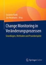 Change Monitoring – Ziele und Nutzen