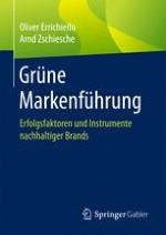 Herausforderungen grüner Markenführung